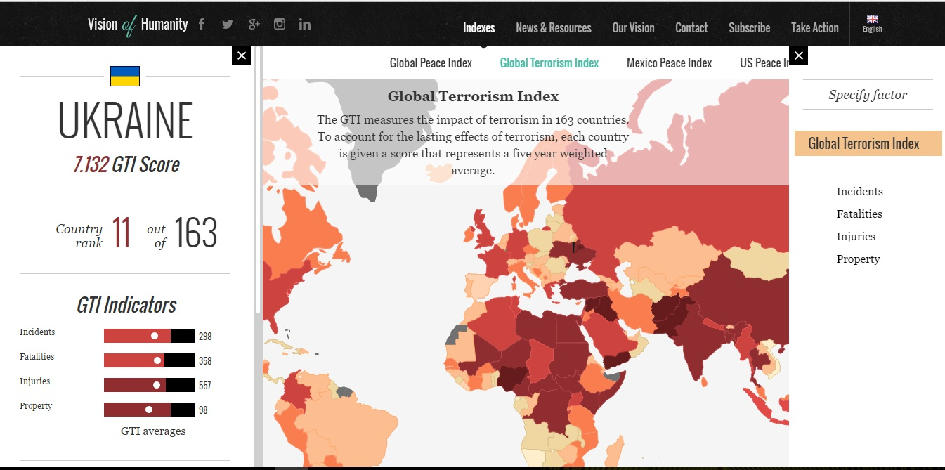 the impact of terrorism on immigration While the order requires the department of homeland security to issue a report within 180 days providing detailed statistics on foreign nationals who commit acts of violence, terrorism researchers.